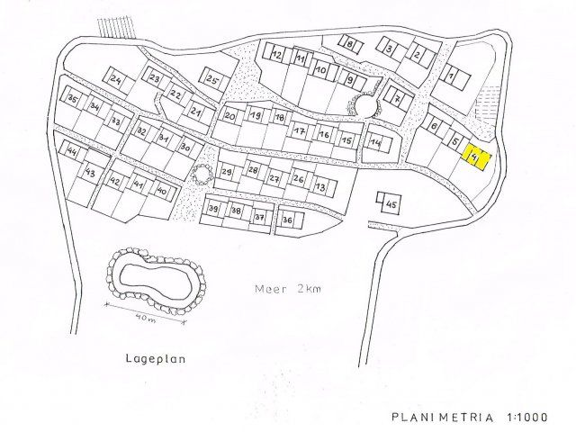 Position of the house
